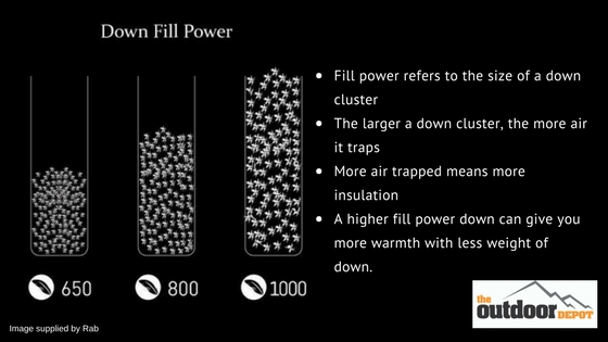 Fill-Power-r6ATgS.jpg
